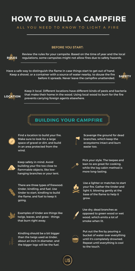 build a fire infographic
